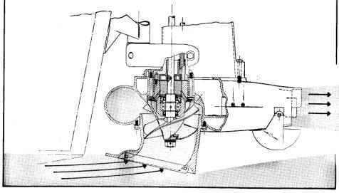 Подвесной водомет на базе вихря